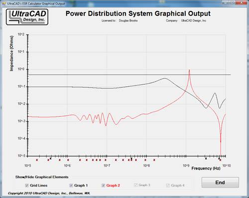 Power Distribution System Calculator